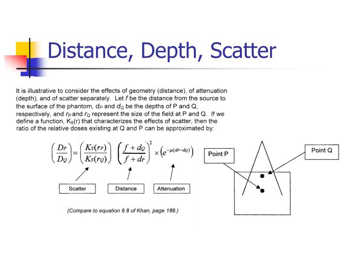 Distance, Depth, Scatter