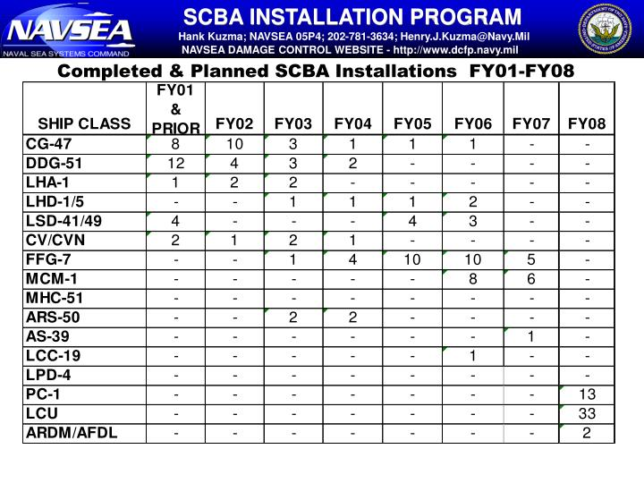 Completed & Planned SCBA Installations  FY01-FY08