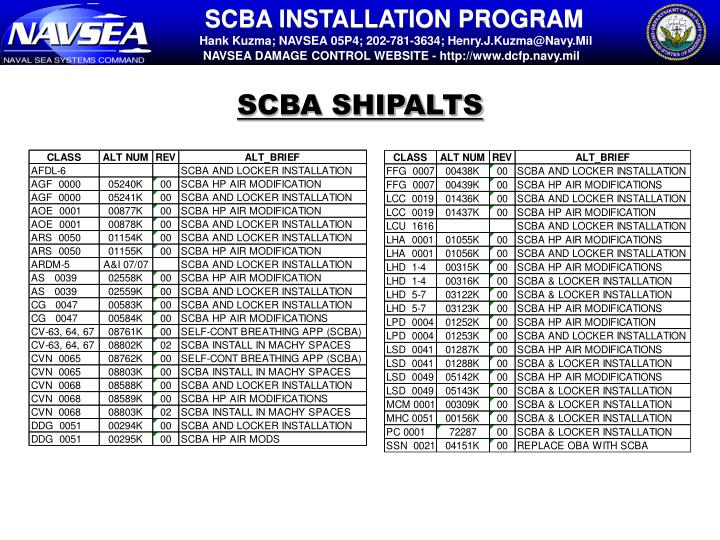 SCBA SHIPALTS