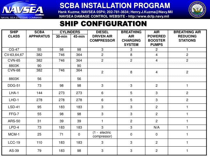 SHIP CONFIGURATION