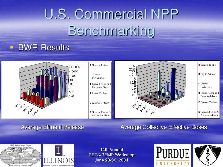 U.S. Commercial NPP Benchmarking
