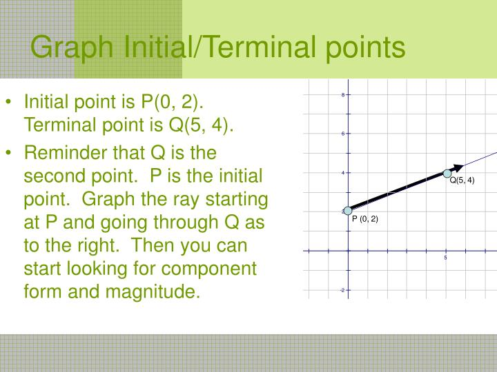 Initial point is P(0, 2).  Terminal point is Q(5, 4).