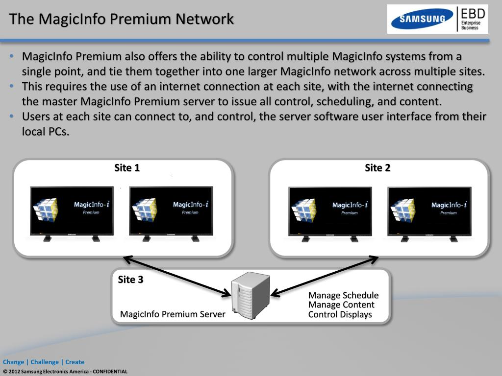 PPT - Samsung Digital Signage PowerPoint Presentation - ID:6644431