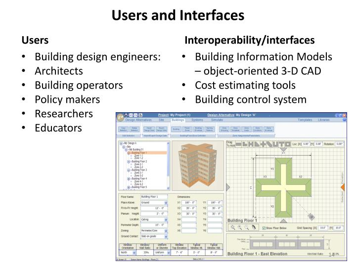 Users and Interfaces