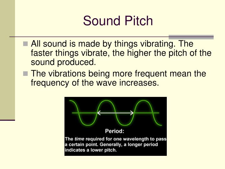 Sound Pitch