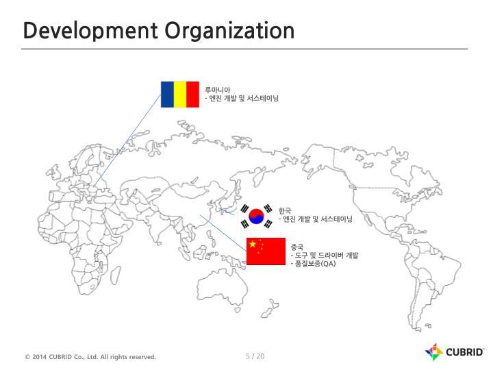 Development Organization