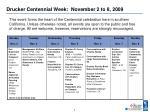 drucker centennial week november 2 to 8 2009