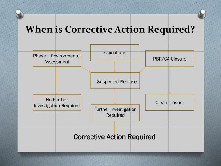 When is Corrective Action Required?
