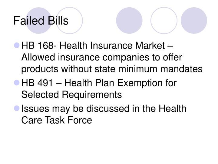 Failed Bills