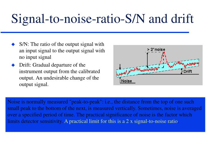 Signal-to-noise-ratio-S/N and drift