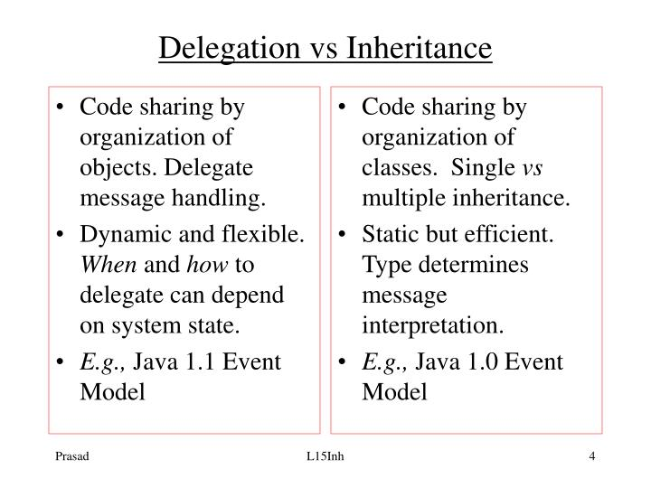 Code sharing by   organization of objects. Delegate message handling.