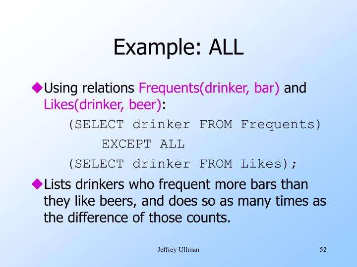 Example: ALL