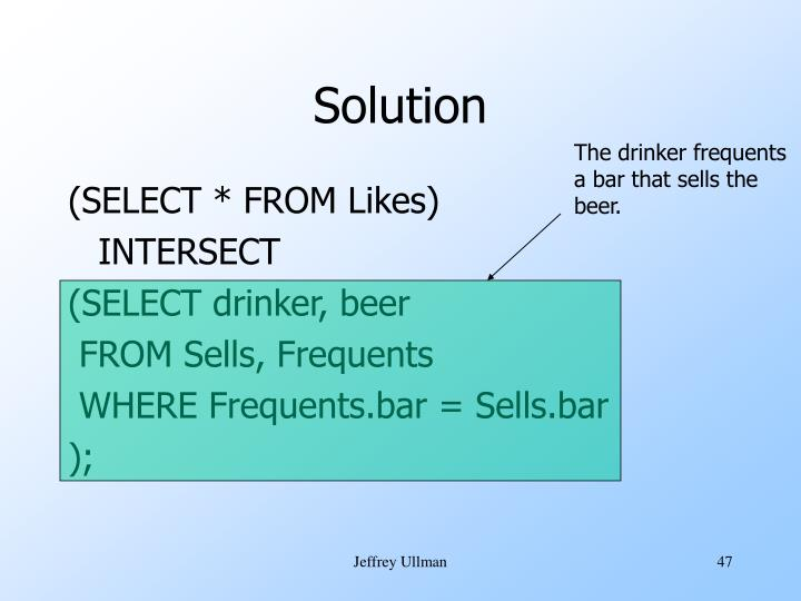 The drinker frequents