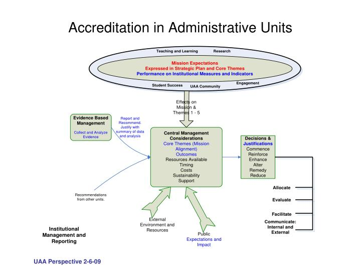 Accreditation in Administrative Units