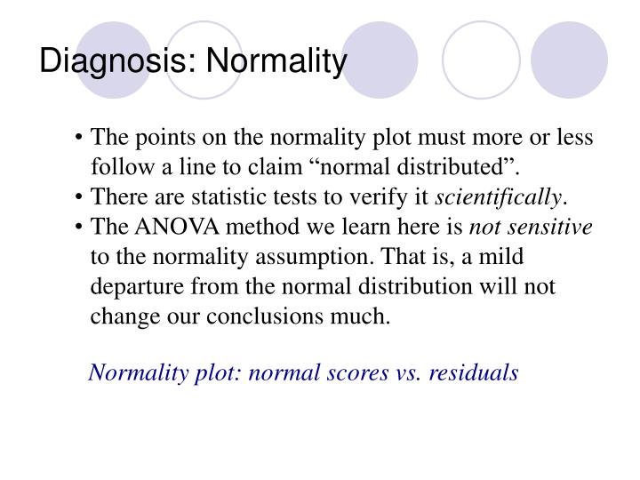 Diagnosis: Normality