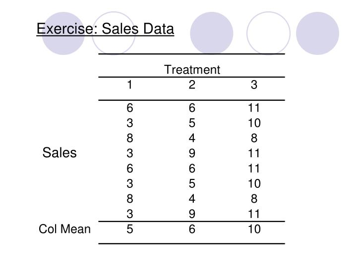 Exercise: Sales Data