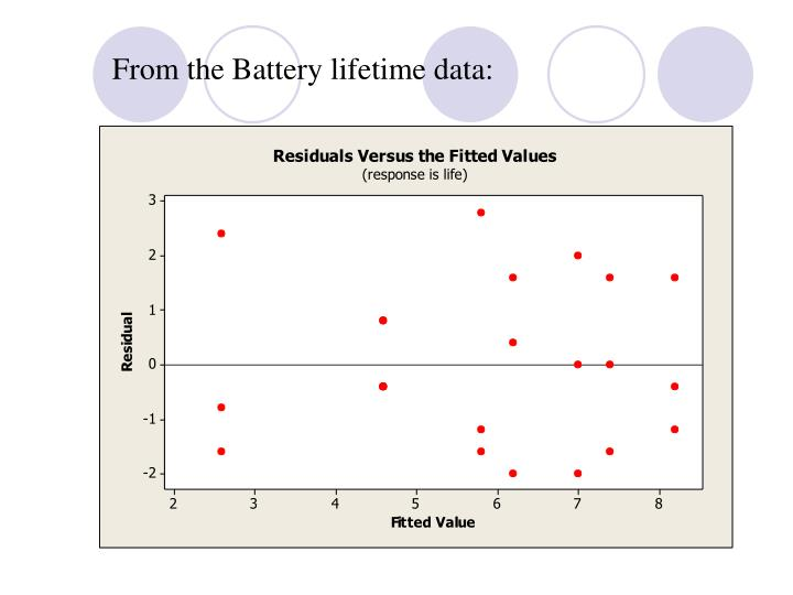 From the Battery lifetime data: