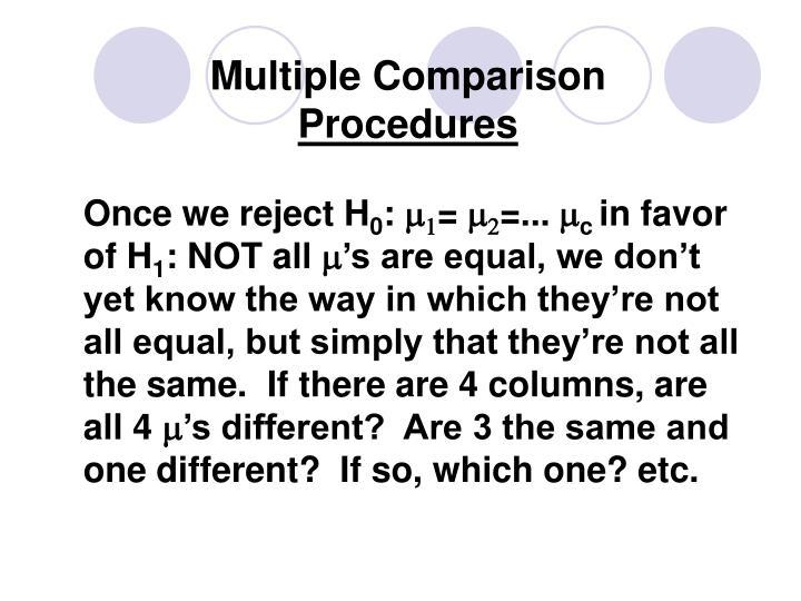 Multiple Comparison