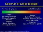 spectrum of celiac disease