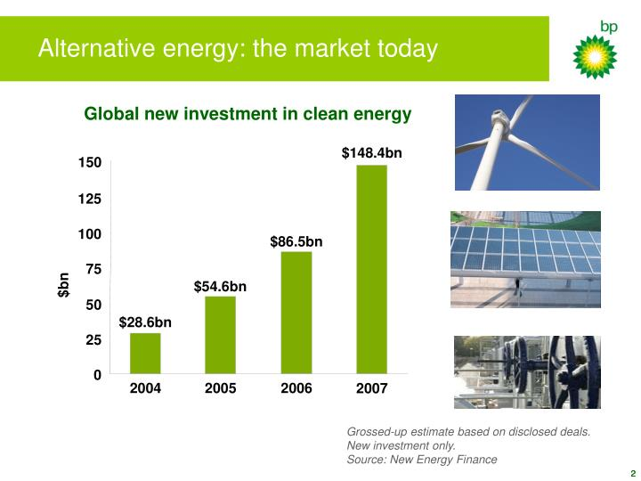 alternative energy investment essay The use of renewable and alternative energy sources can save us money, assure that our grandchildren and you need to realize that you are making an investment,.