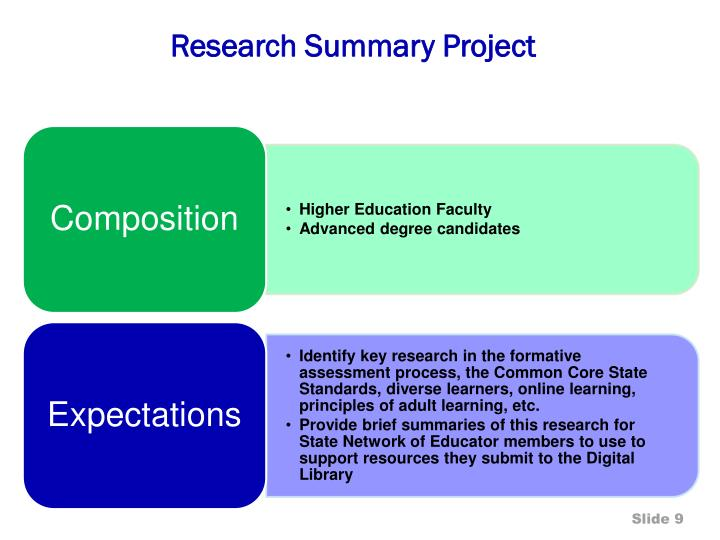 Research Summary Project