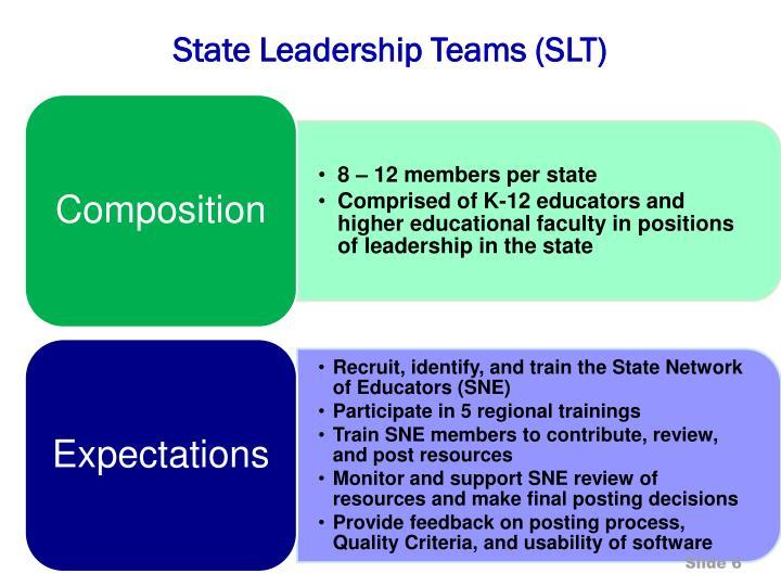 State Leadership Teams (SLT)