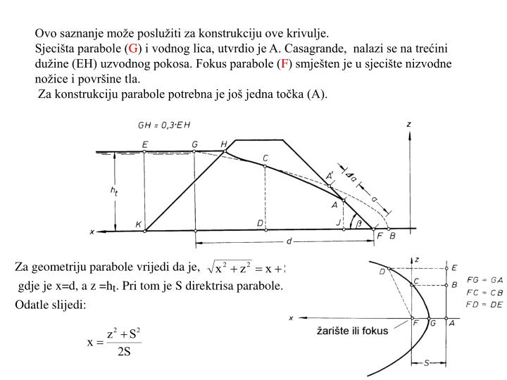 Ovo saznanje može poslužiti za konstrukciju ove krivulje.