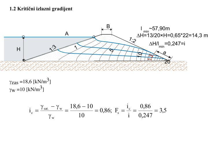 1.2 Kritični izlazni gradijent