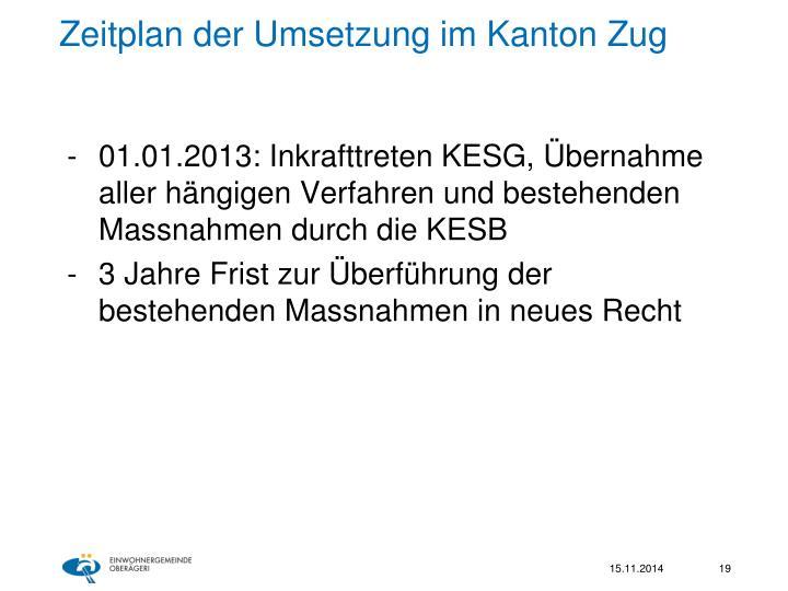 Zeitplan der Umsetzung im Kanton Zug