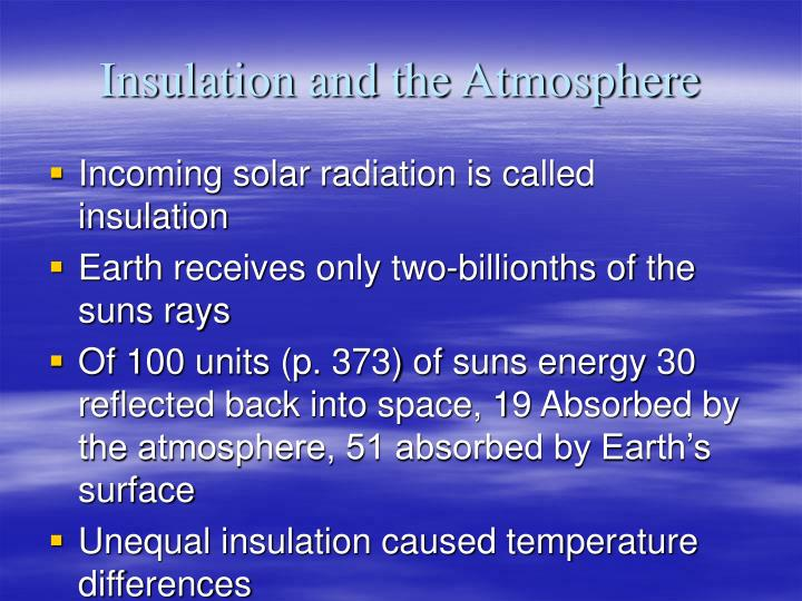 Insulation and the Atmosphere