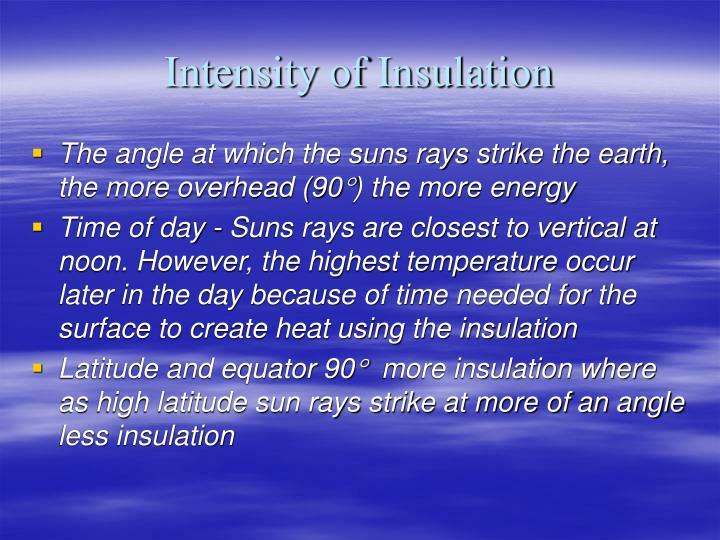 Intensity of Insulation