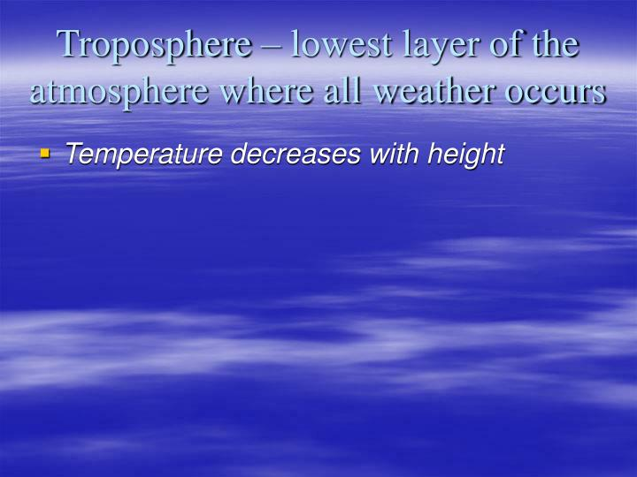 Troposphere – lowest layer of the atmosphere where all weather occurs