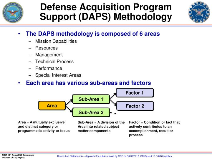 DEFENSE ACQUISITION GUIDEBOOK FOREWORD