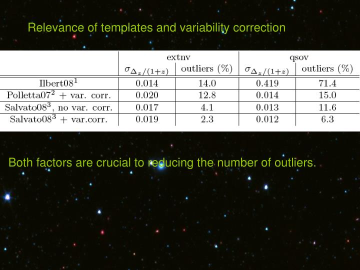 Relevance of templates and variability correction