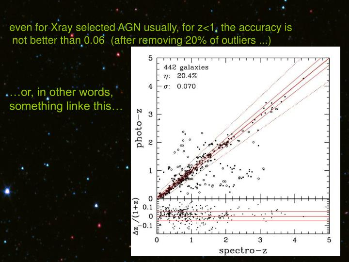Even for Xray selected AGN usually, for z<1, the accuracy is