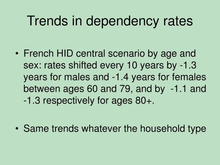 Trends in dependency rates