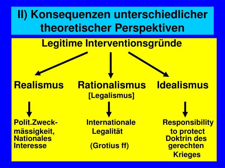II) Konsequenzen unterschiedlicher theoretischer Perspektiven