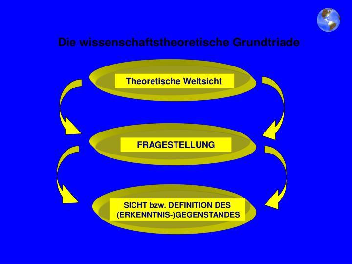 Theoretische Weltsicht