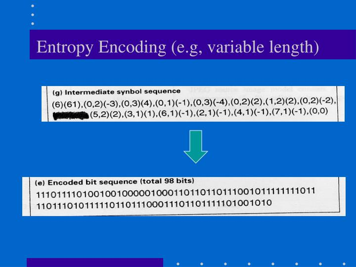 Entropy Encoding (e.g, variable length)