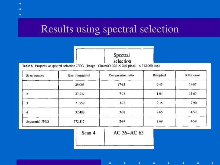 Results using spectral selection