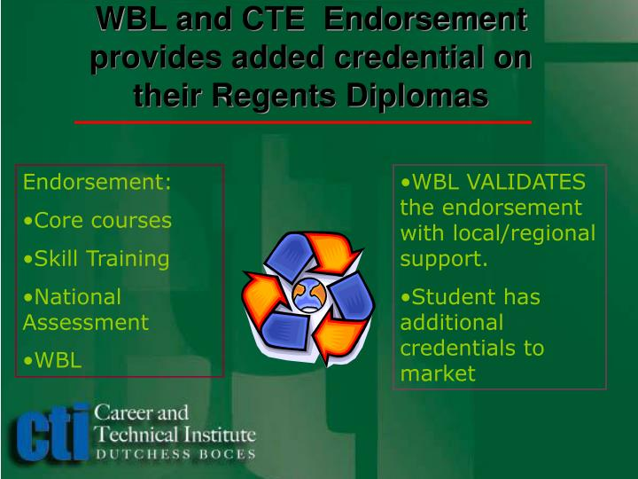 WBL and CTE  Endorsement