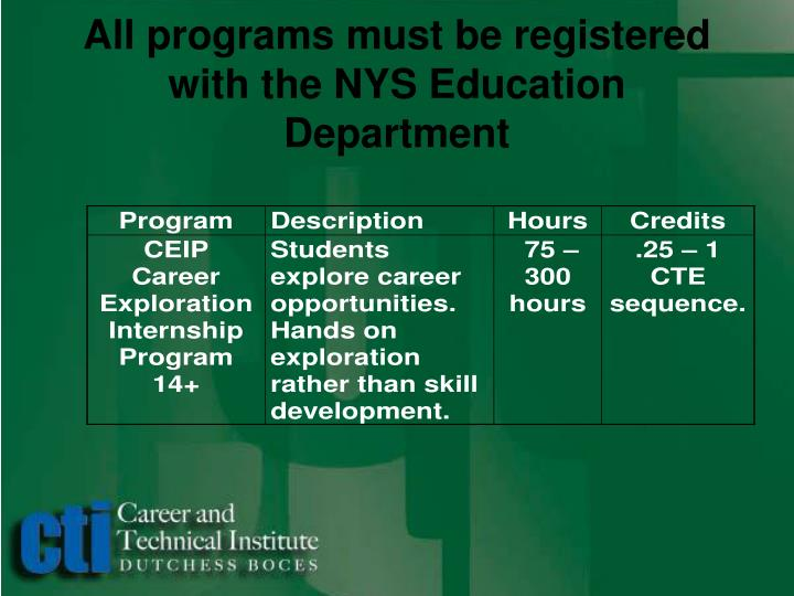 All programs must be registered with the NYS Education Department