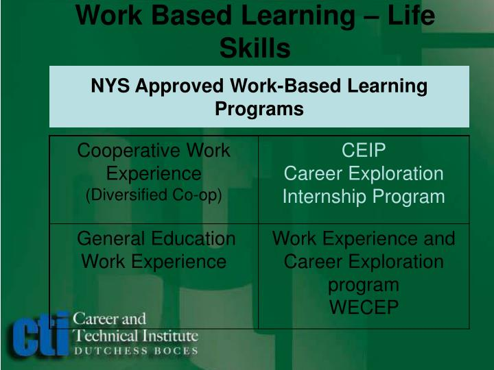 Work Based Learning – Life Skills