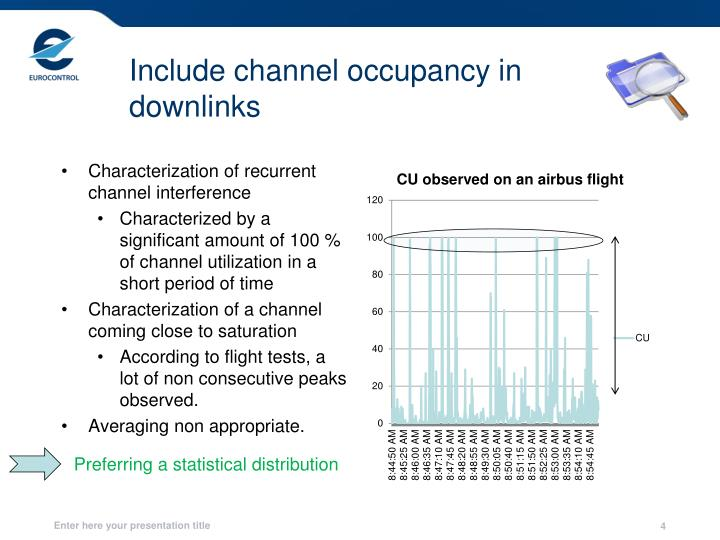 Include channel occupancy in downlinks