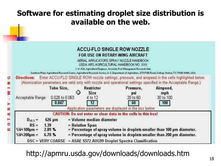 Software for estimating droplet size distribution is available on the web.