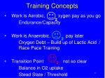 training concepts