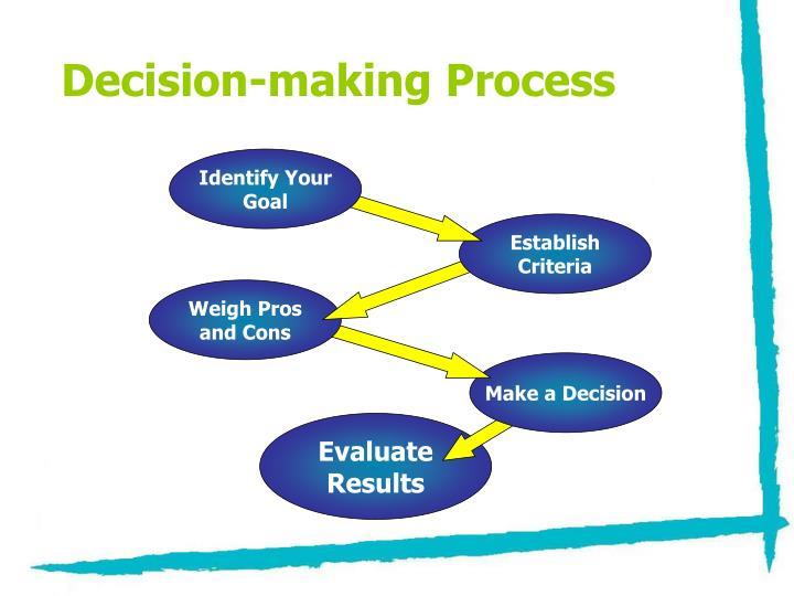 financial decision making process pdf