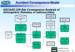 accident consequence model