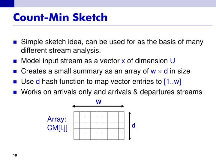 Count-Min Sketch