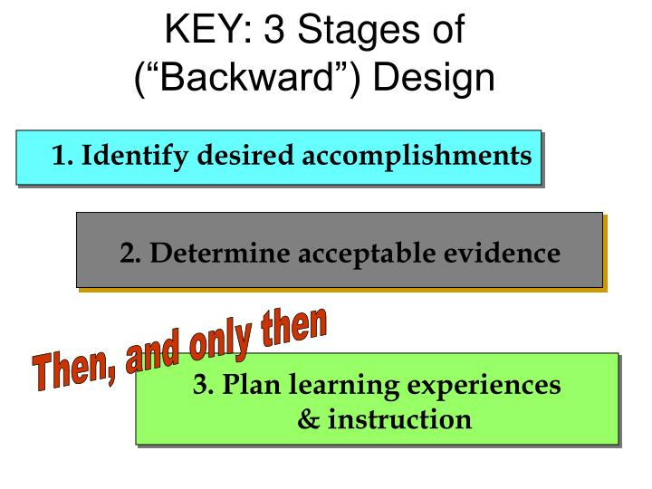 Key 3 stages of backward design